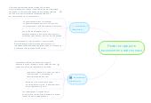 Mind map: Развитие средств вычислительной техники
