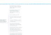 Mind map: Positivismo en la Armonización de la Ley de Transparencia y Acceso a la Información Pública del Estado de Jalisco y sus Municipios, de acuerdo a la Ley General de Transparencia y Acceso a la Información Pública.