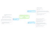 Mind map: What we need to know to read Justin Kazar
