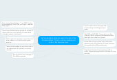 Mind map: Let's brainstorm what can wach of us do in The Kindness Week. Click to create a bubble and write in the idea you have