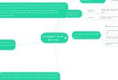 Mind map: однорідні члени речення