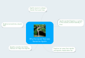 Mind map: Why the Laurel Tree was Sacred to Apollo