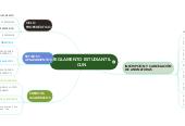 Mind map: REGLAMENTO ESTUDIANTIL CUN
