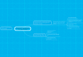 Mind map: Element 9: Chunking Content Into Digestible Bites