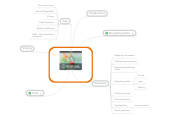 Mind map: Creative Presentation Tools