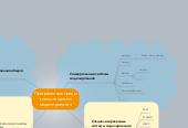 Mind map: Программные среды компьютерного моделирования