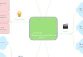 """Mind map: Innovación                    """"Regenerador de cambio e impacto"""""""