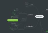 Mind map: Magazine Idea