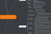 Mind map: Jorge Eduardo López Villa, A01113631, Música y Sociedad