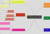 Mind map: Declaración de Principios