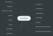 Mind map: Que es la percepción