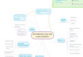 Mind map: EPISTEMOLOGIA DEL CONOCIENTO