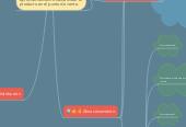 Mind map: División usual de la economía