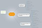 Mind map: Sistemas deInformación