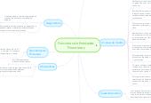 Mind map: Funciones de EntidadesFinancieras