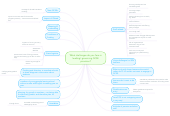 Mind map: What challenges do you face in leading/ governing GCSE provision?