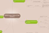 Mind map: DWDS Corpus Partie 5: Text selection