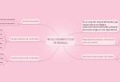 Mind map: RECLUTAMIENTO DE PERSONAL