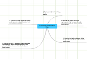 Mind map: FCS Learning Outcomes 2010: Older