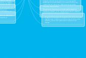 Mind map: DIAGRAMAS UTILIZADOS EN UML