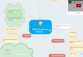 Mind map: Mind Meister per Mobile