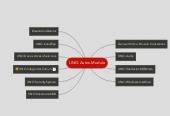 Mind map: UNO.Autos.Module