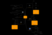 Mind map: Parque Towers