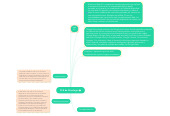 Mind map: PLE de Psicología