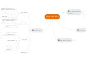 Mind map: Кто клиенты?