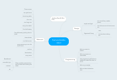 Mind map: Fast and stable robot