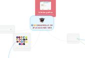 Mind map: DESARROLLO DE APLICACIONES WEB