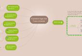Mind map: Epistemologia del Conocimiemto