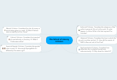 Mind map: The School of Literary Criticism