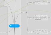 Mind map: Arena Scheme
