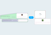 Mind map: Infinitive Articles