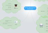 Mind map: Куратор информационной безопасности