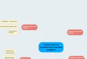 Mind map: Консультант по безопасности личного профиля.