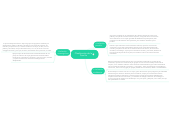 Mind map: Clasificación de laFamilia