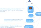 Mind map: Как проходит Online обучение?