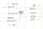Mind map: TIPOS DEGRAMATICA