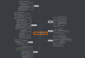 Mind map: The Count of Monte Cristo character map