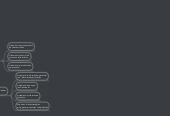 Mind map: SISTEMAS DE CONOCIMIENTOS