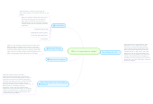 Mind map: Why is it important to sleep?