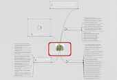 Mind map: NORMATIVIDAD AMBIENTAL Y SANITARIA