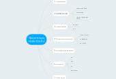 Mind map: Презентация KARATOV.RU