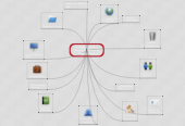 Mind map: Componentes de un Sistema de Gestion de Base de Datos