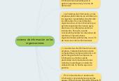 Mind map: sistema de información en las organizaciones