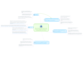 Mind map: What is the best approach for adult learners to engage successfully in an undergraduate online course?