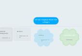 Mind map: introductiegesprekken met collega's