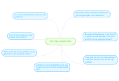 Mind map: Gin Up in plastic fles